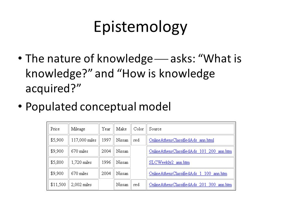 The nature of knowledge  asks: What is knowledge and How is knowledge acquired Populated conceptual model Epistemology
