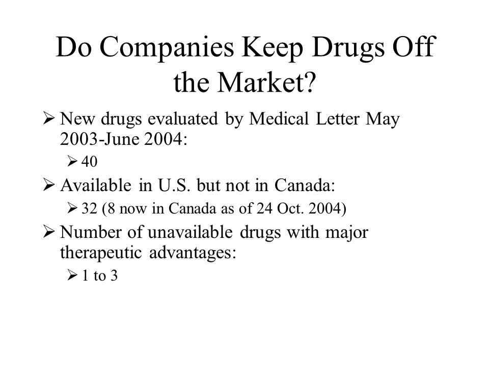 Do Companies Keep Drugs Off the Market.