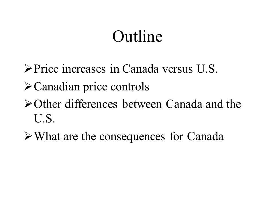 Outline  Price increases in Canada versus U.S.