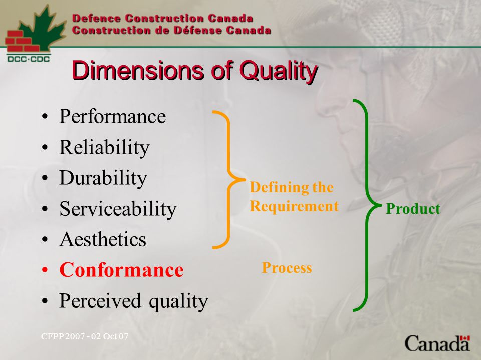CFPP 2007 - 02 Oct 07 Dimensions of Quality Performance Reliability Durability Serviceability Aesthetics Conformance Perceived quality Defining the Requirement Process Product