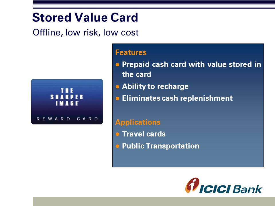Stored Value Card Features Prepaid cash card with value stored in the card Ability to recharge Eliminates cash replenishment Applications Travel cards Public Transportation Offline, low risk, low cost