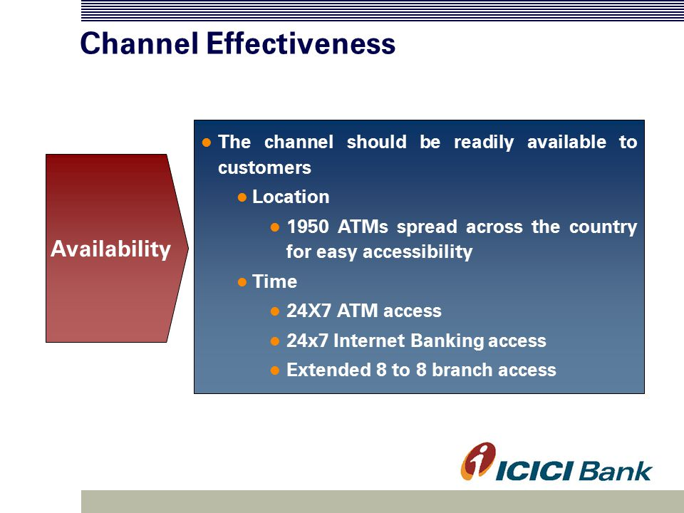 Channel Effectiveness The channel should be readily available to customers Location 1950 ATMs spread across the country for easy accessibility Time 24X7 ATM access 24x7 Internet Banking access Extended 8 to 8 branch access Availability