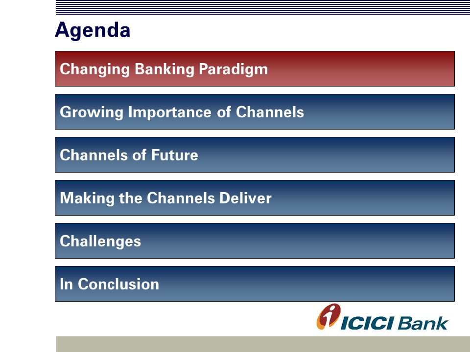 Agenda Making the Channels Deliver Changing Banking Paradigm Growing Importance of Channels Channels of Future In Conclusion Challenges