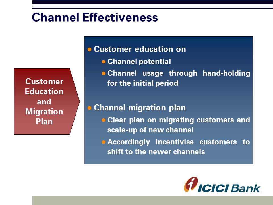 Channel Effectiveness Customer education on Channel potential Channel usage through hand-holding for the initial period Channel migration plan Clear plan on migrating customers and scale-up of new channel Accordingly incentivise customers to shift to the newer channels Customer Education and Migration Plan