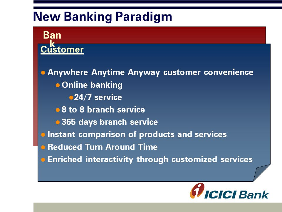 New Banking Paradigm Customer Anywhere Anytime Anyway customer convenience Online banking 24/7 service 8 to 8 branch service 365 days branch service Instant comparison of products and services Reduced Turn Around Time Enriched interactivity through customized services Ban k