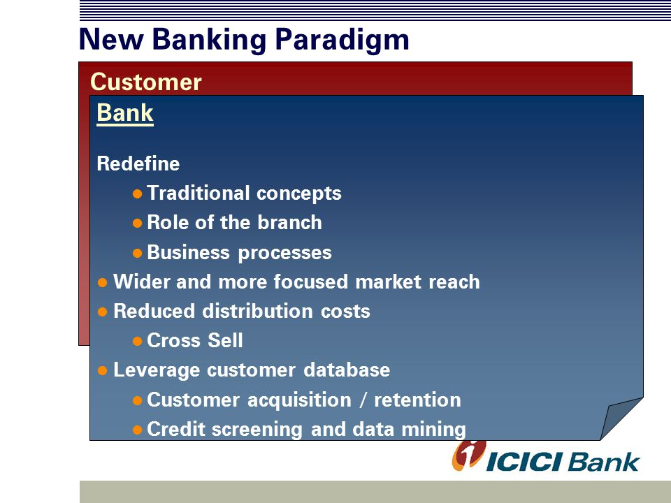 New Banking Paradigm Bank Redefine Traditional concepts Role of the branch Business processes Wider and more focused market reach Reduced distribution costs Cross Sell Leverage customer database Customer acquisition / retention Credit screening and data mining Customer