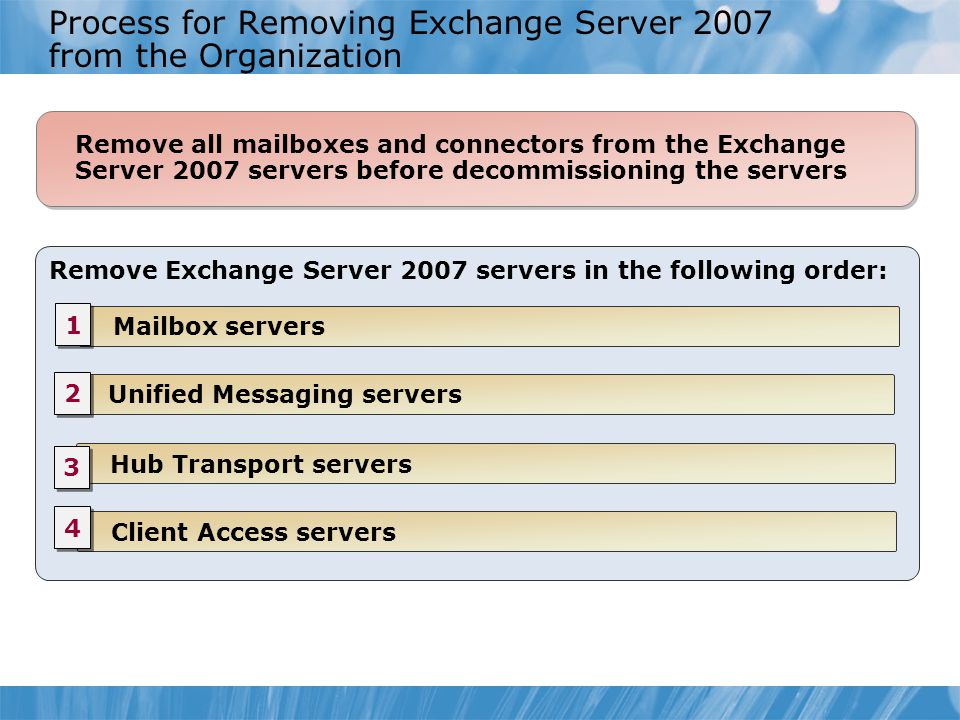 Process for Removing Exchange Server 2007 from the Organization Remove Exchange Server 2007 servers in the following order: Mailbox servers Hub Transp