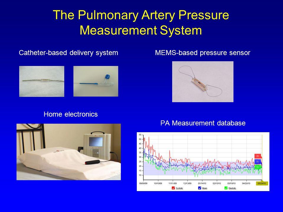 The Pulmonary Artery Pressure Measurement System Catheter-based delivery systemMEMS-based pressure sensor Home electronics PA Measurement database