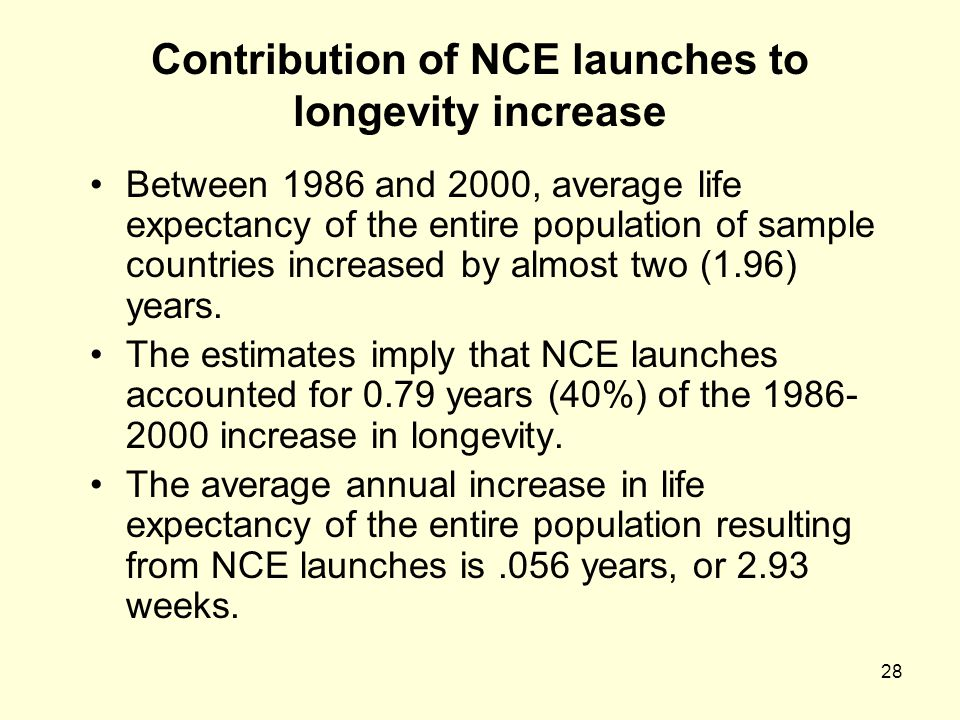 28 Contribution of NCE launches to longevity increase Between 1986 and 2000, average life expectancy of the entire population of sample countries incr
