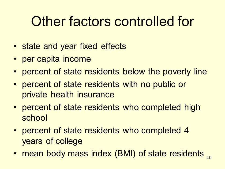 40 Other factors controlled for state and year fixed effects per capita income percent of state residents below the poverty line percent of state resi