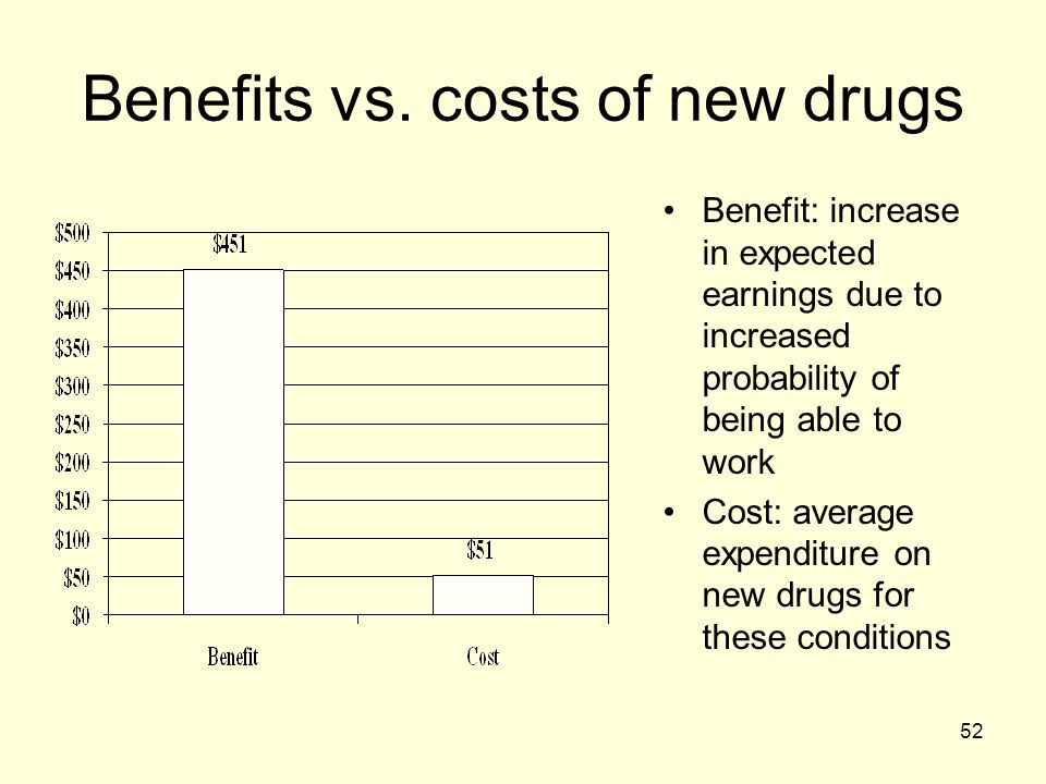 52 Benefits vs. costs of new drugs Benefit: increase in expected earnings due to increased probability of being able to work Cost: average expenditure
