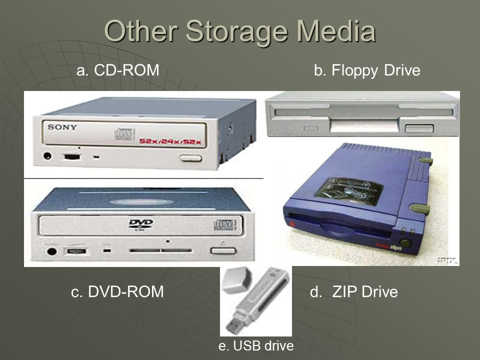Other Storage Media a. CD-ROM b. Floppy Drive c. DVD-ROM d. ZIP Drive e. USB drive