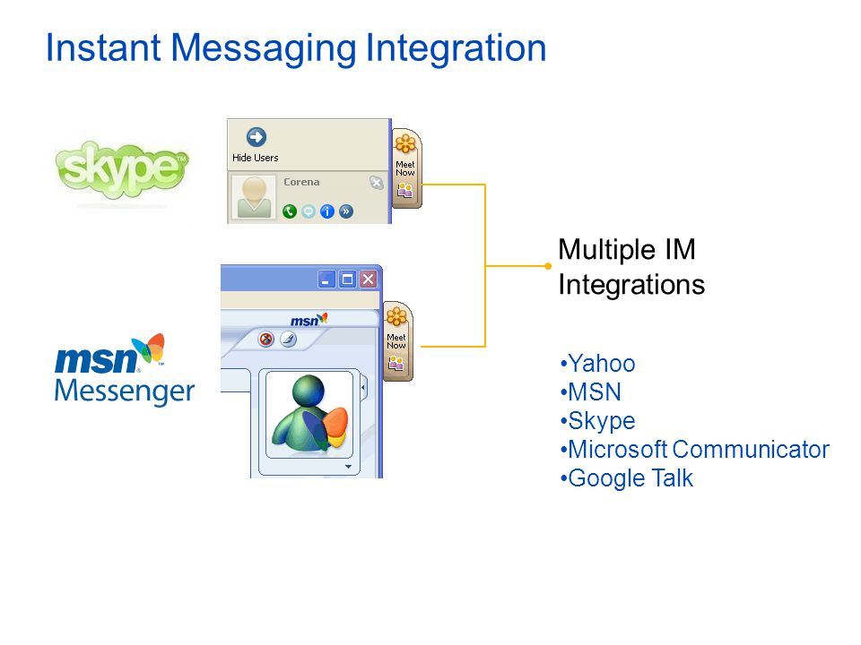Instant Messaging Integration Multiple IM Integrations Yahoo MSN Skype Microsoft Communicator Google Talk