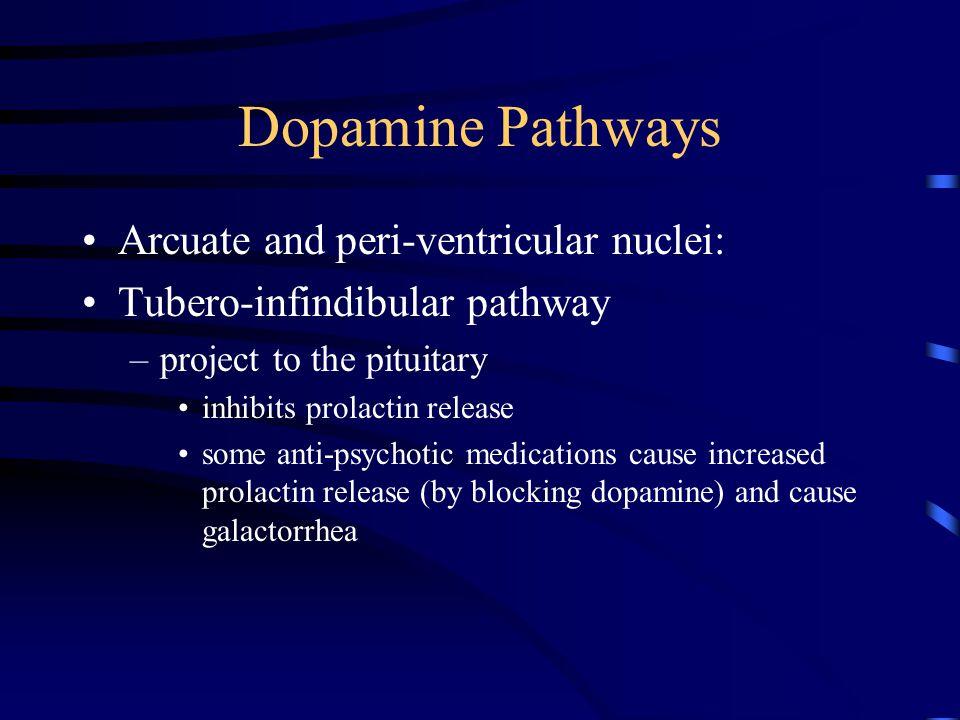 EPS: Treatment Treatment with anti-cholinergic medication decreases EPS benztropine (Cogentin) diphenhydramine (Benadryl)