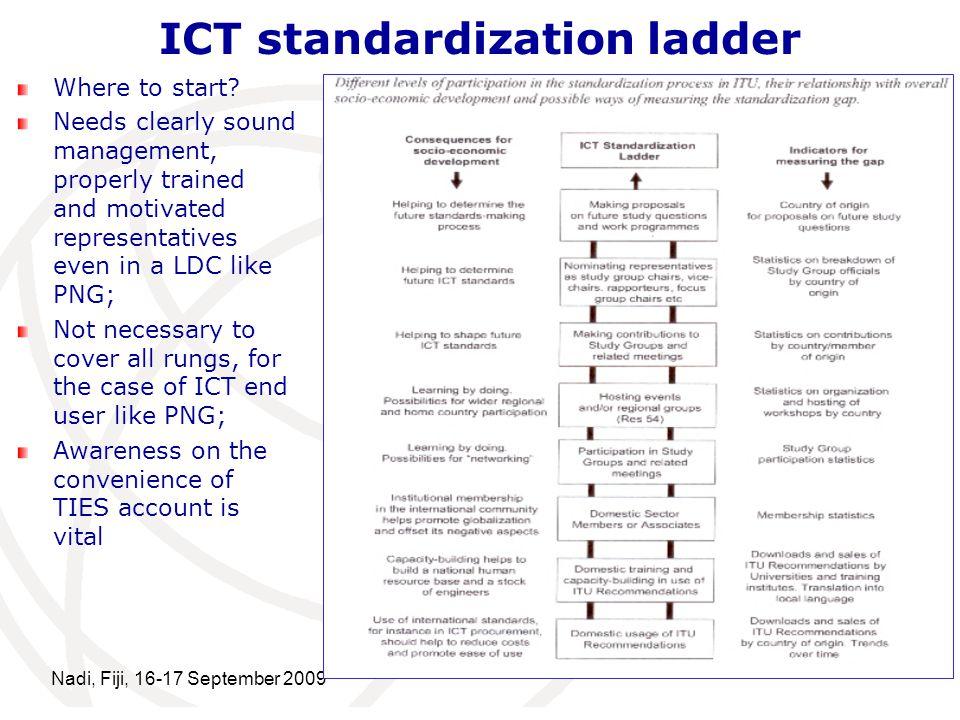 Nadi, Fiji, 16-17 September 2009 11 ICT standardization ladder Where to start.