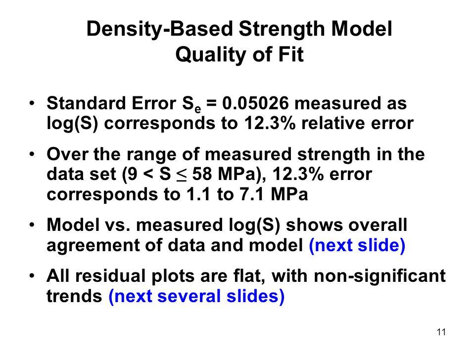 11 Density-Based Strength Model Quality of Fit Standard Error S e = 0.05026 measured as log(S) corresponds to 12.3% relative error Over the range of m