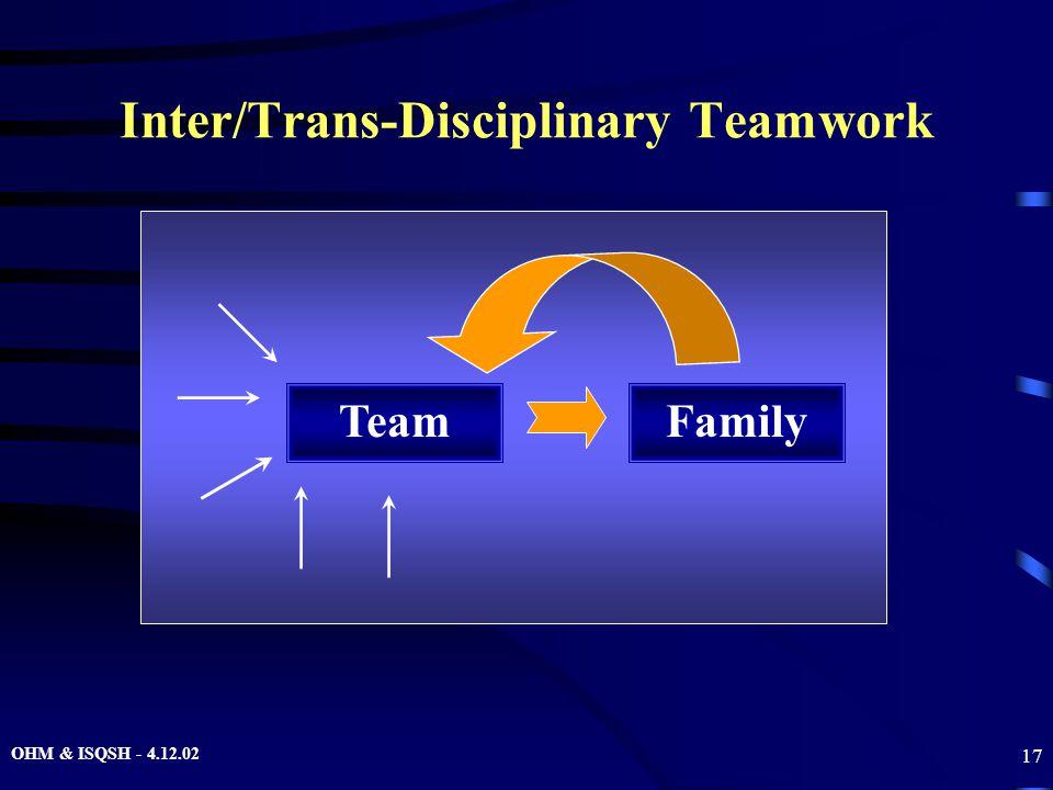 OHM & ISQSH - 4.12.02 17 Inter/Trans-Disciplinary Teamwork TeamFamily