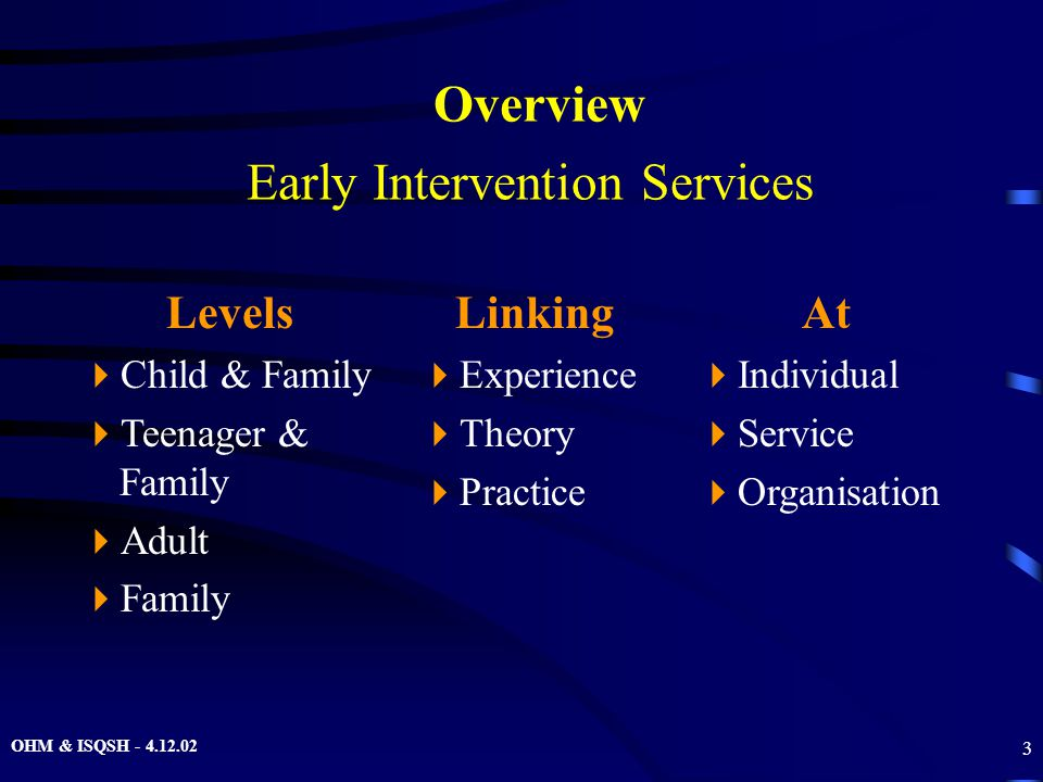 OHM & ISQSH - 4.12.02 3 Early Intervention Services Linking  Experience  Theory  Practice Levels  Child & Family  Teenager & Family  Adult  Family At  Individual  Service  Organisation Overview