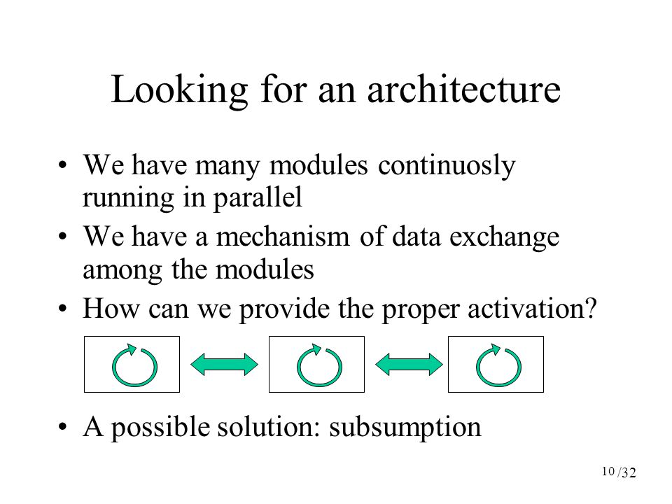 10 Looking for an architecture We have many modules continuosly running in parallel We have a mechanism of data exchange among the modules How can we provide the proper activation.