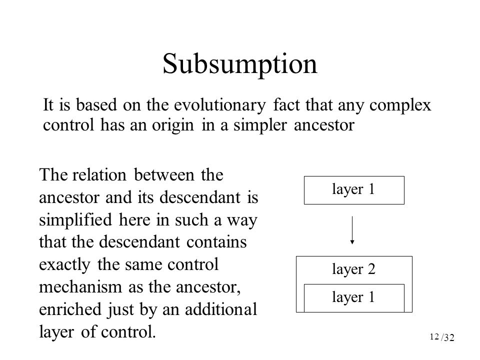 12 Subsumption The relation between the ancestor and its descendant is simplified here in such a way that the descendant contains exactly the same control mechanism as the ancestor, enriched just by an additional layer of control.