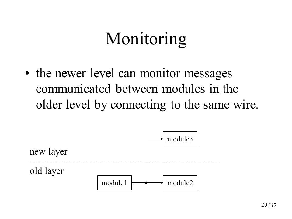 20 Monitoring the newer level can monitor messages communicated between modules in the older level by connecting to the same wire.