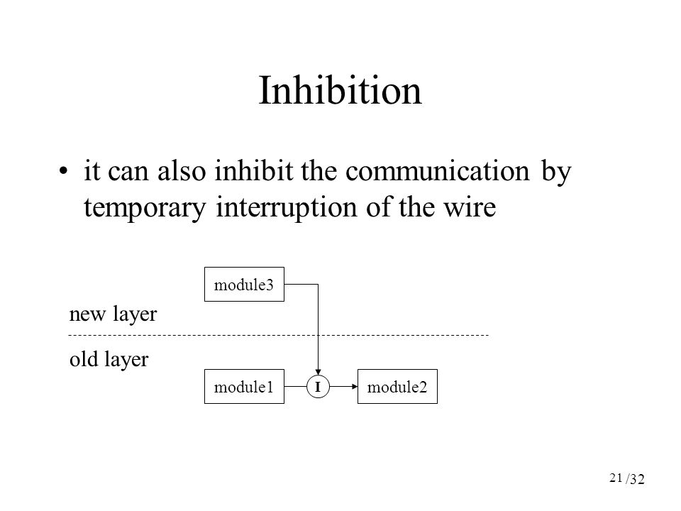 21 Inhibition it can also inhibit the communication by temporary interruption of the wire module1module2 module3 I new layer old layer /32