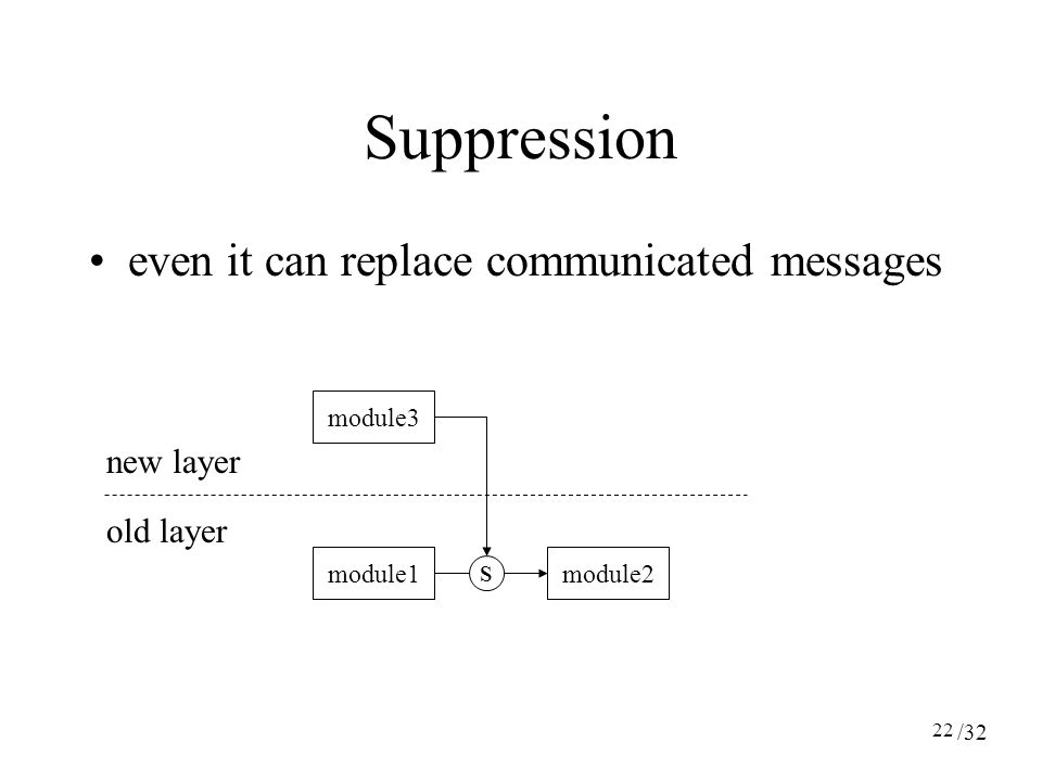 22 Suppression even it can replace communicated messages module1module2 module3 S new layer old layer /32