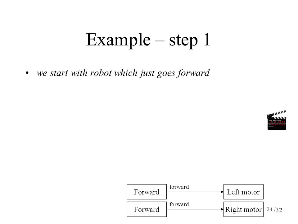24 Example – step 1 we start with robot which just goes forward ForwardRight motor ForwardLeft motor forward /32