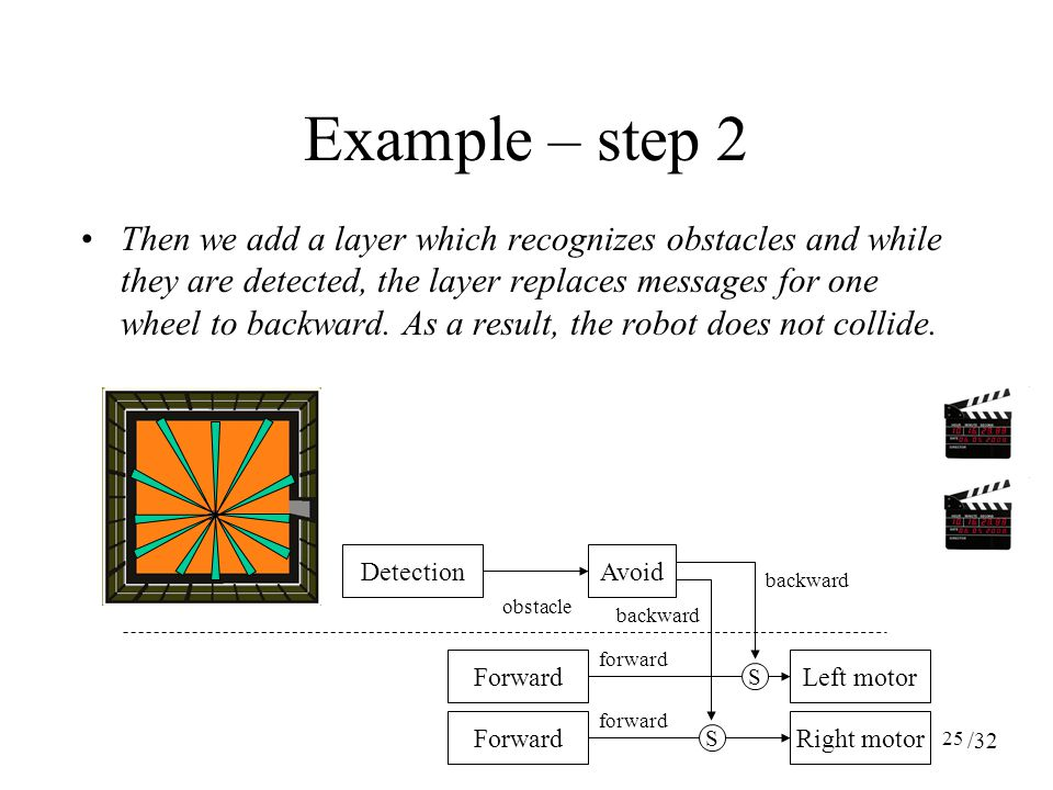25 Example – step 2 Then we add a layer which recognizes obstacles and while they are detected, the layer replaces messages for one wheel to backward.