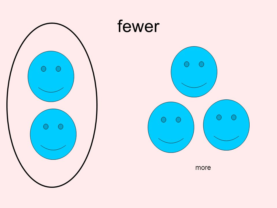 fewer more