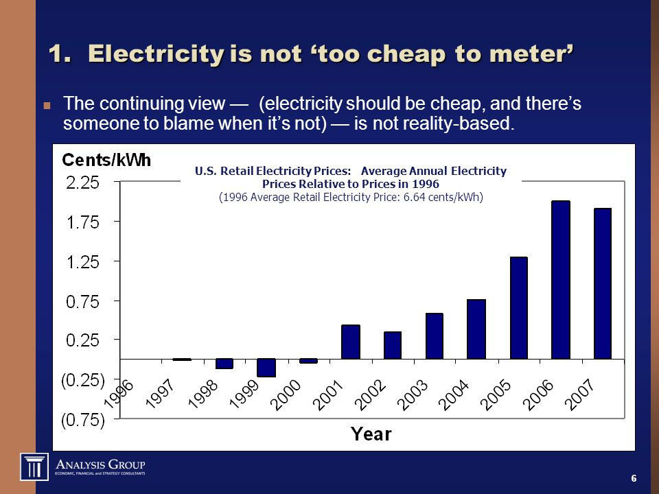 66 1. Electricity is not 'too cheap to meter' The continuing view — (electricity should be cheap, and there's someone to blame when it's not) — is not