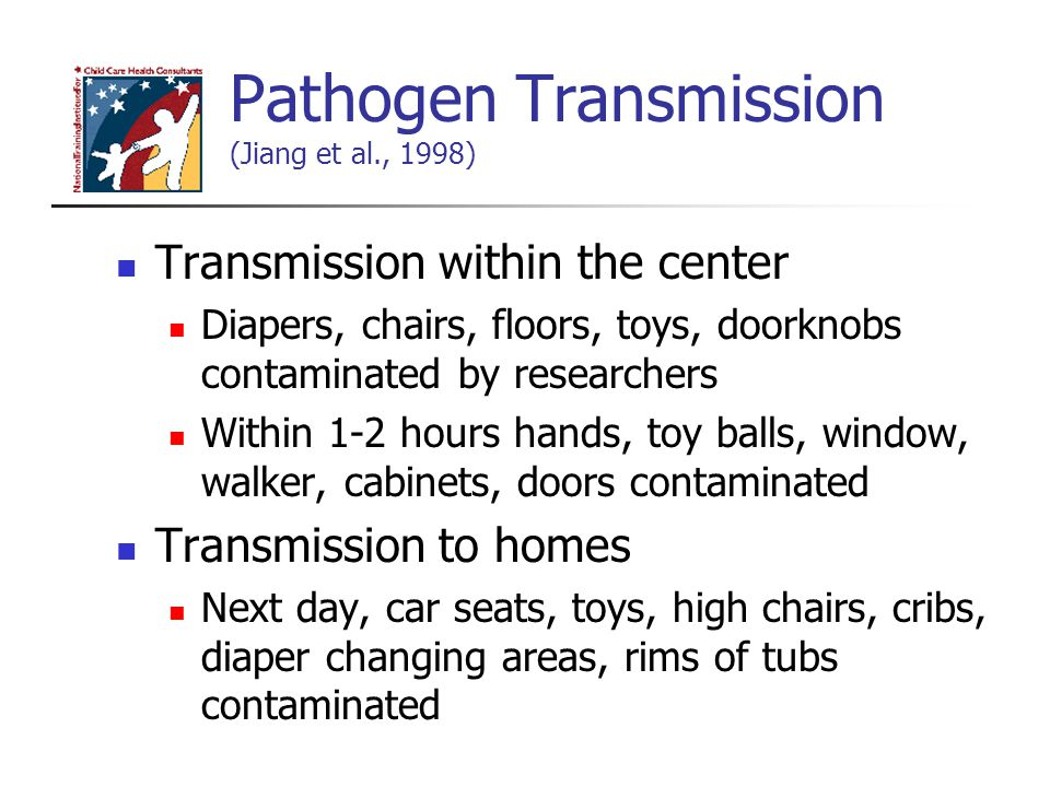 Pathogen Transmission (Jiang et al., 1998) Transmission within the center Diapers, chairs, floors, toys, doorknobs contaminated by researchers Within 1-2 hours hands, toy balls, window, walker, cabinets, doors contaminated Transmission to homes Next day, car seats, toys, high chairs, cribs, diaper changing areas, rims of tubs contaminated