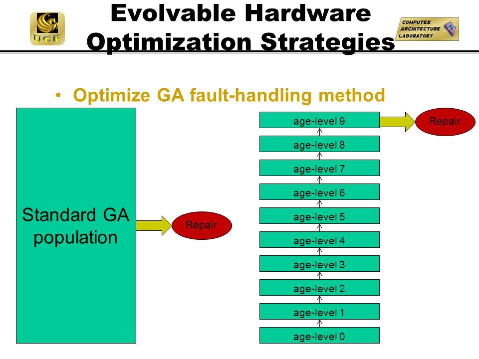 Evolvable Hardware Optimization Strategies Optimize GA fault-handling method Standard GA population age-level 9 age-level 8 age-level 7 age-level 6 age-level 5 age-level 4 age-level 3 age-level 2 age-level 1 age-level 0 Repair