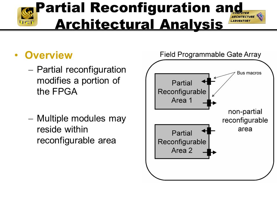 Partial Reconfiguration and Architectural Analysis Overview  Partial reconfiguration modifies a portion of the FPGA  Multiple modules may reside within reconfigurable area