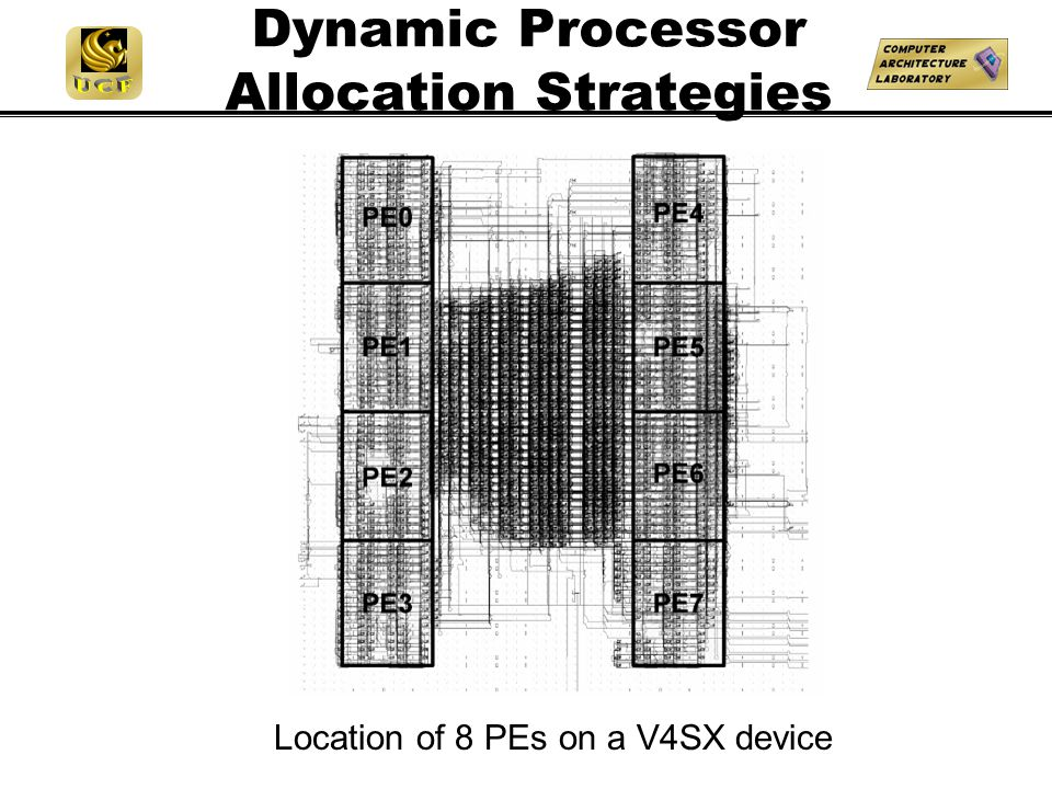 Dynamic Processor Allocation Strategies Location of 8 PEs on a V4SX device
