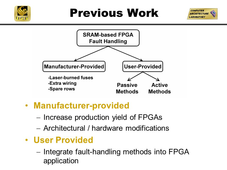 Previous Work Manufacturer-provided  Increase production yield of FPGAs  Architectural / hardware modifications User Provided  Integrate fault-handling methods into FPGA application
