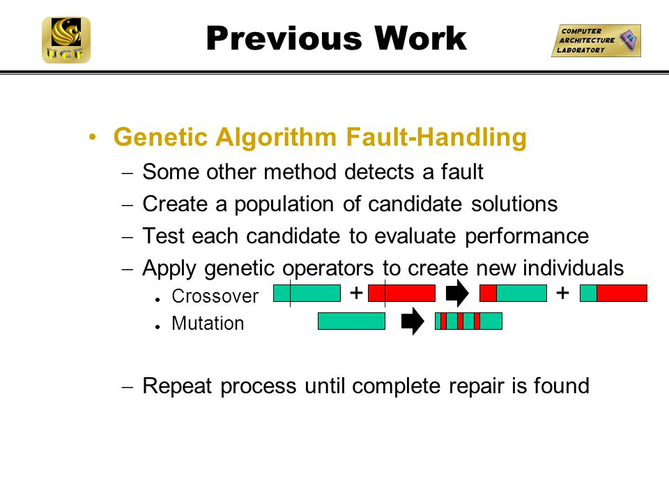 Previous Work Genetic Algorithm Fault-Handling  Some other method detects a fault  Create a population of candidate solutions  Test each candidate to evaluate performance  Apply genetic operators to create new individuals Crossover Mutation  Repeat process until complete repair is found ++