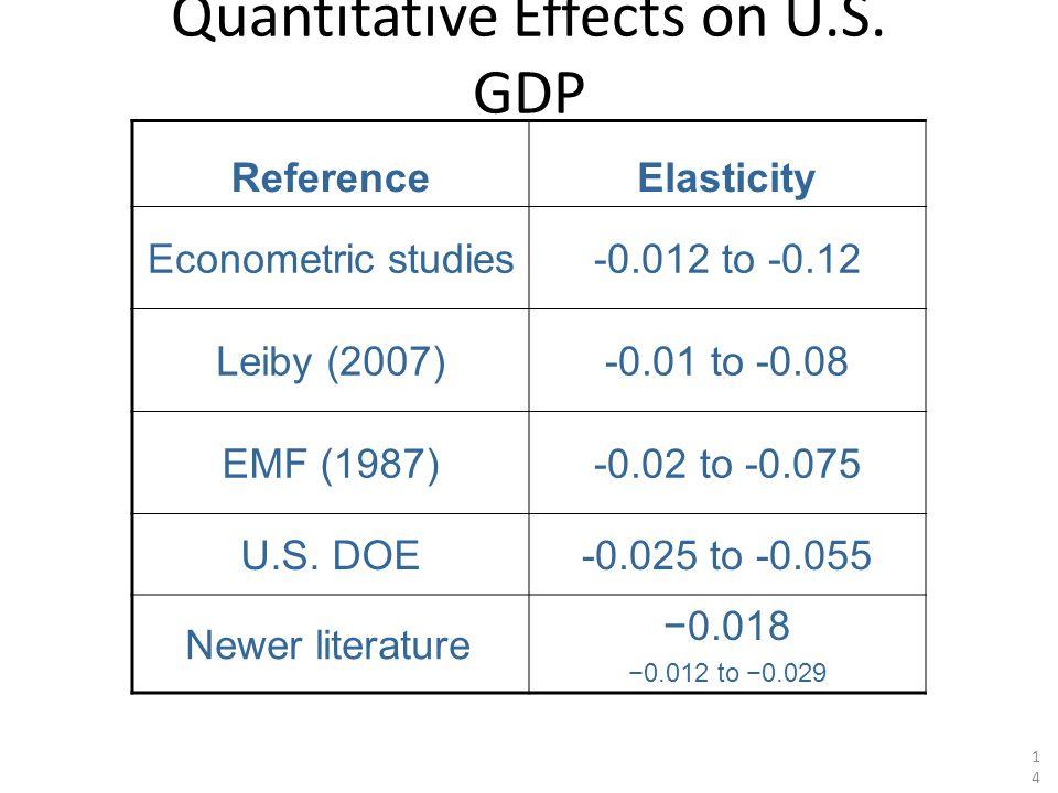 14 Quantitative Effects on U.S.