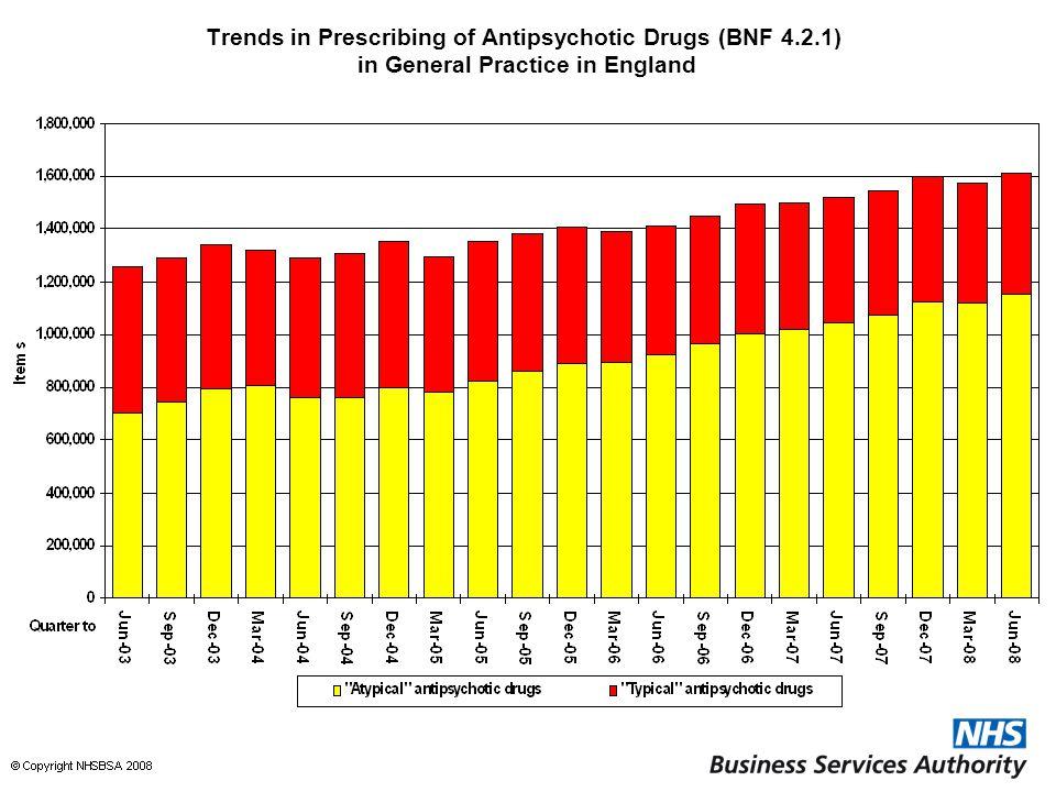 Trends in Prescribing of Antipsychotic Drugs (BNF 4.2.1) in General Practice in England