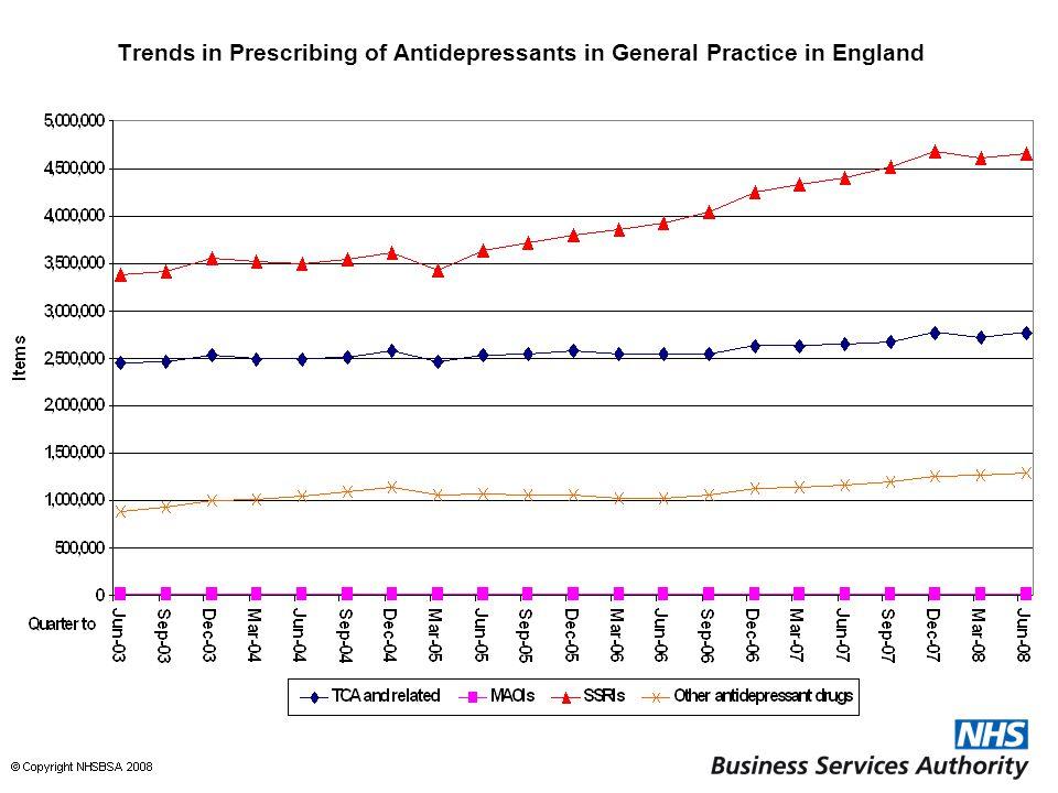 Trends in Prescribing of Antidepressants in General Practice in England