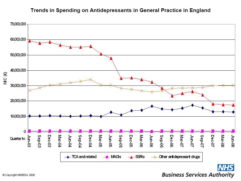 Trends in Spending on Antidepressants in General Practice in England