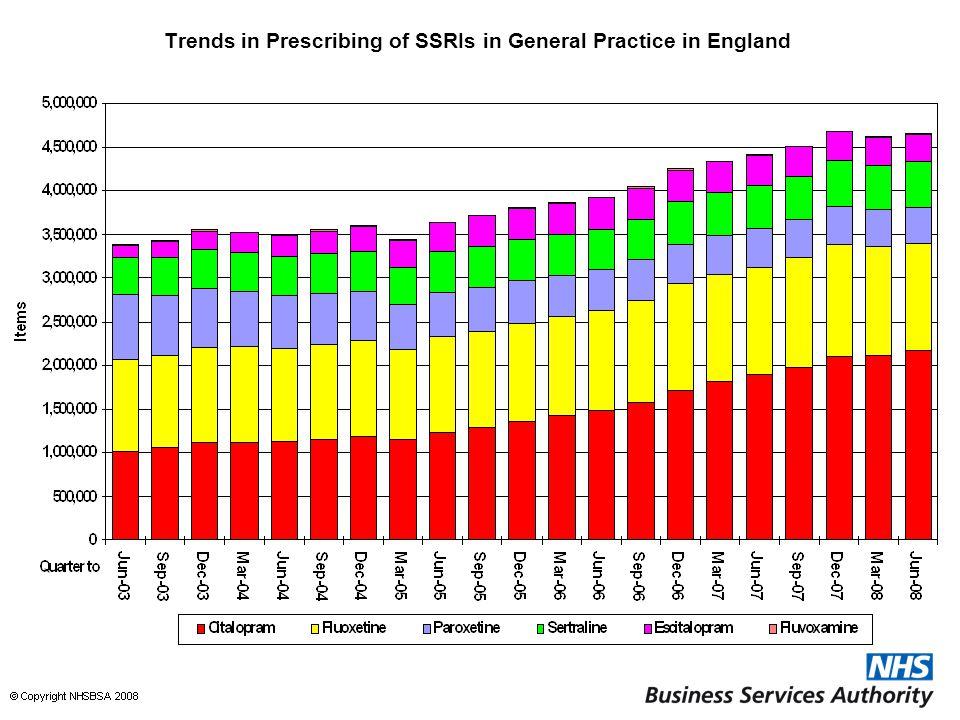 Trends in Prescribing of SSRIs in General Practice in England