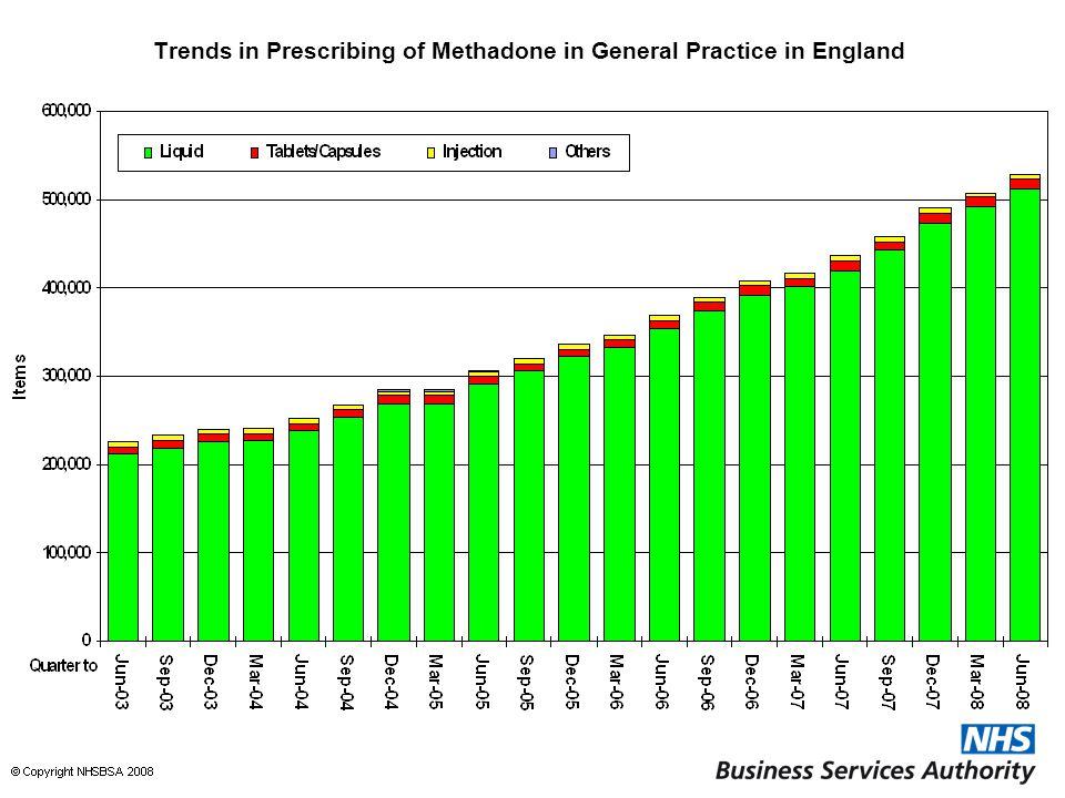 Trends in Prescribing of Methadone in General Practice in England