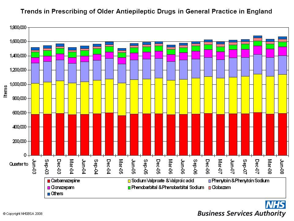 Trends in Prescribing of Older Antiepileptic Drugs in General Practice in England
