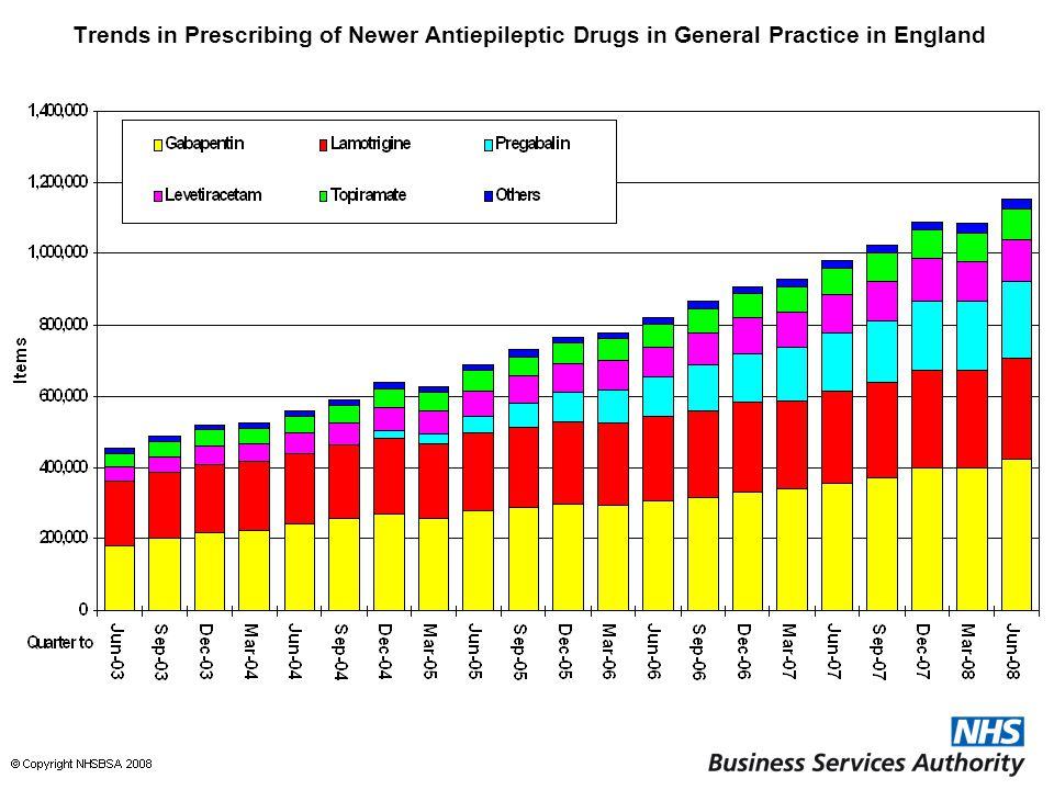 Trends in Prescribing of Newer Antiepileptic Drugs in General Practice in England