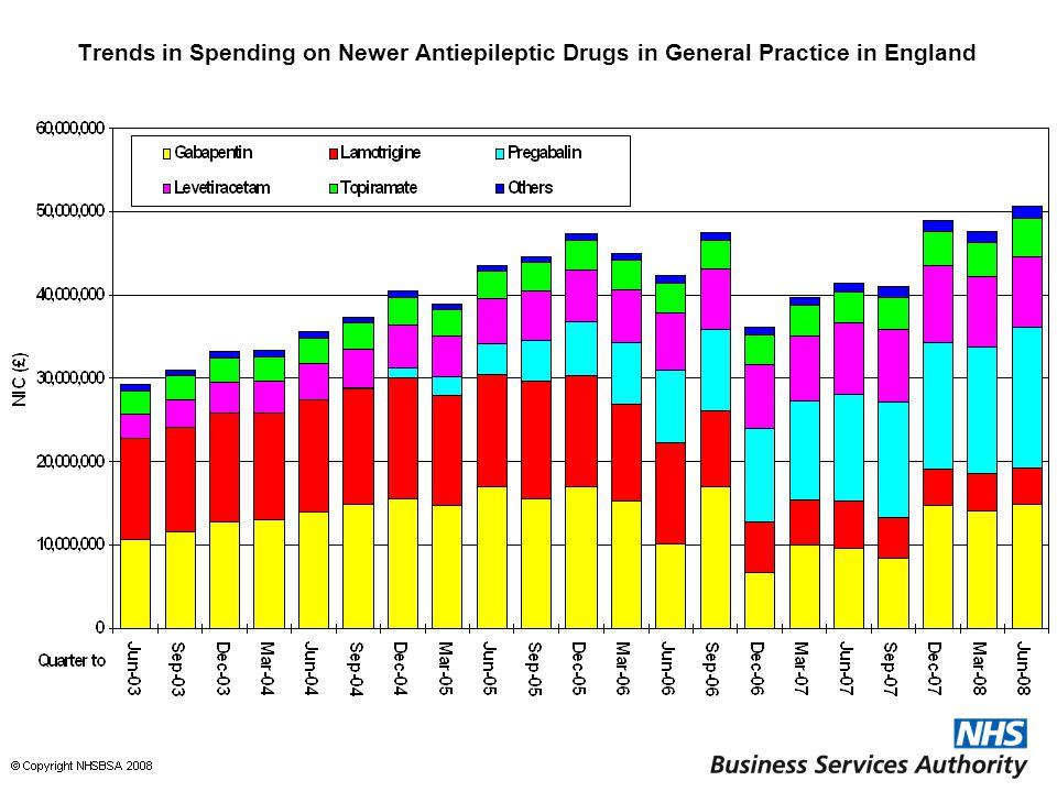 Trends in Spending on Newer Antiepileptic Drugs in General Practice in England