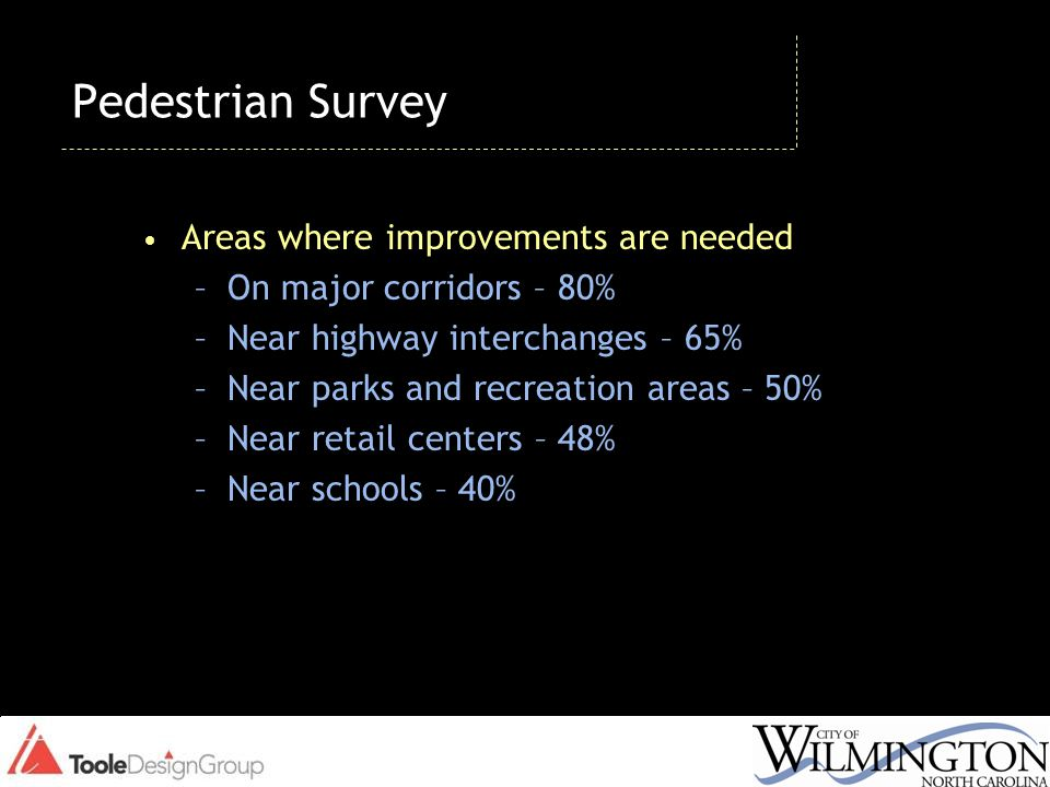 Pedestrian Survey Areas where improvements are needed –On major corridors – 80% –Near highway interchanges – 65% –Near parks and recreation areas – 50