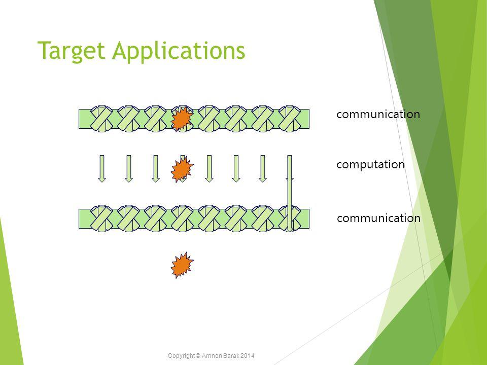 Copyright © Amnon Barak 2014 Target Applications communication computation communication