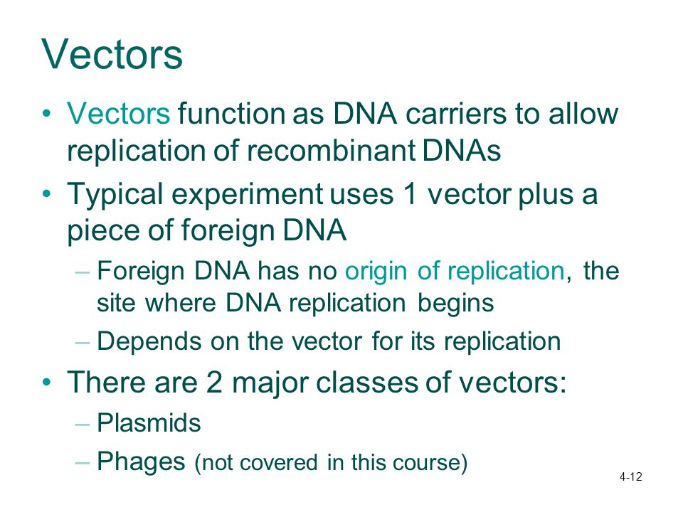 4-12 Vectors Vectors function as DNA carriers to allow replication of recombinant DNAs Typical experiment uses 1 vector plus a piece of foreign DNA –Foreign DNA has no origin of replication, the site where DNA replication begins –Depends on the vector for its replication There are 2 major classes of vectors: –Plasmids –Phages (not covered in this course)