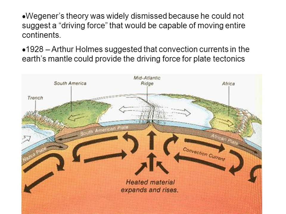 """ Wegener's theory was widely dismissed because he could not suggest a """"driving force"""" that would be capable of moving entire continents.  1928 – Art"""